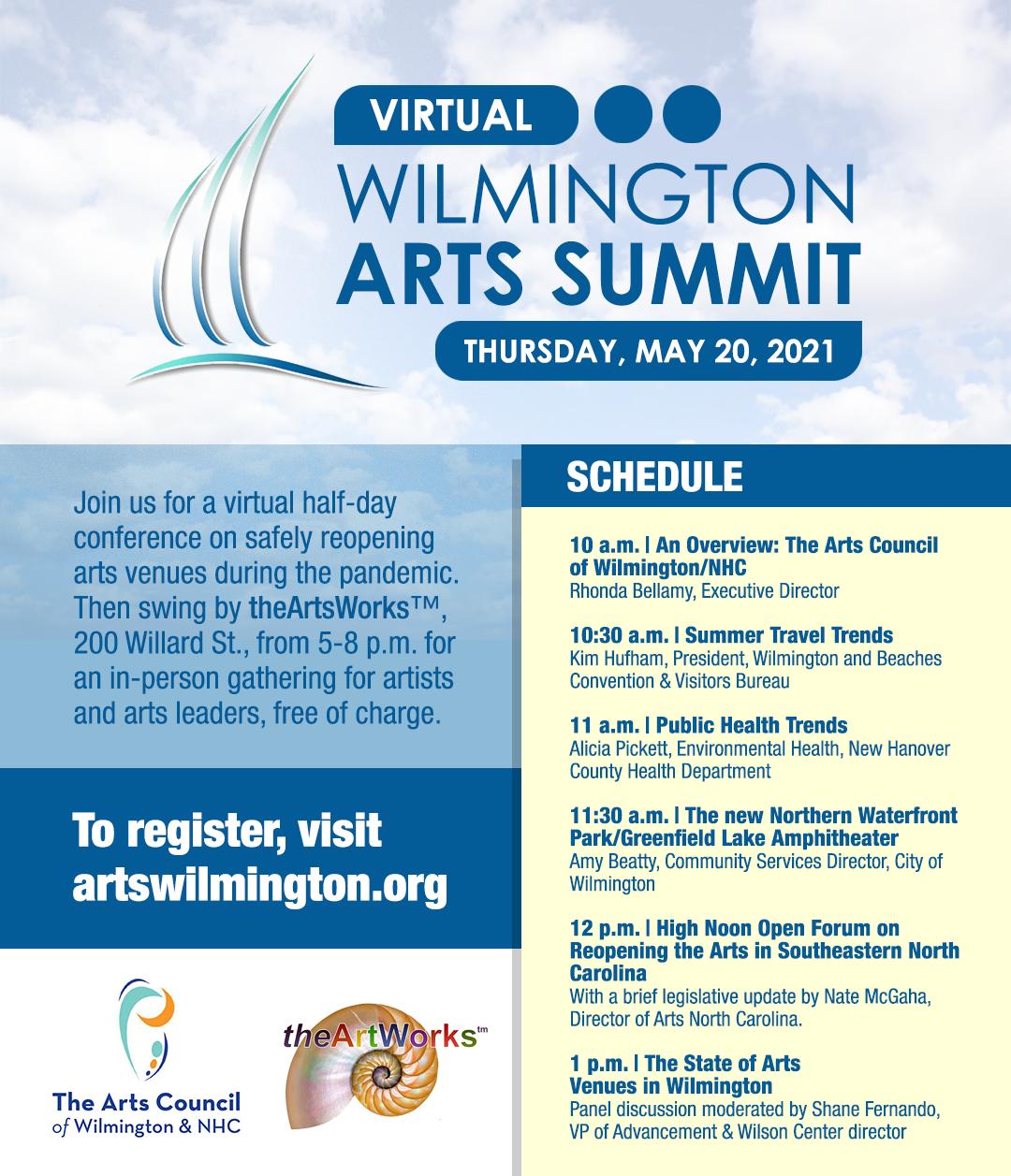 Wilmington Arts Summit